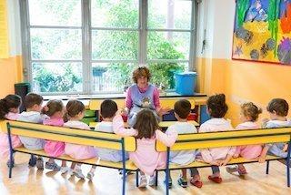 scuola paritaria La Zolla infanzia, la maestra e i compagni
