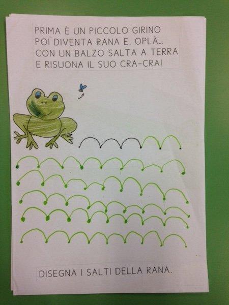 Scuola Primaria La Zolla, gesto grafico, corsivo